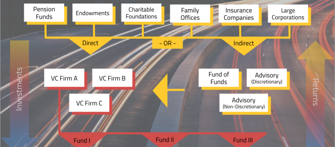 family-office-fund-startups