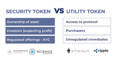 securities-token-offerings-STOs